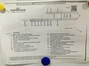 Инструкция к пониманию квитанций нового образца