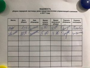 """""""Уборка"""" в парадном от ЖЭКа - раз в месяц"""